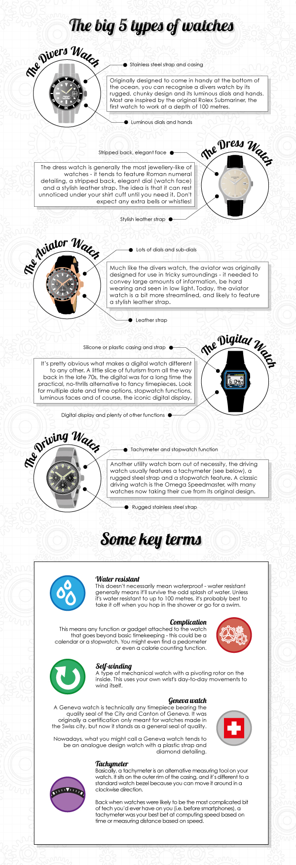 guide to watches